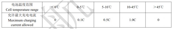Screenshot_2021-01-26 CALB_SE pdf(1).png