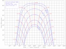 sun_chart.png