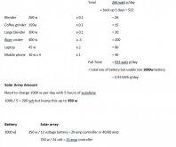 wattage per day calculations.JPG