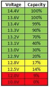 LiFePO4 SoC chart.png
