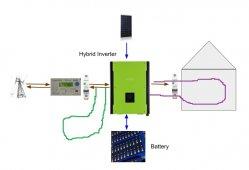 hibrid_panel.jpg