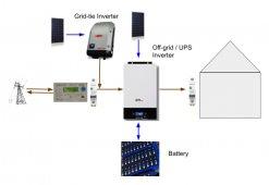 grid_tie_UPS.jpg